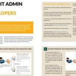 Essential IT Admin Skills for .NET Developers