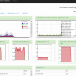 Real-time Oracle Database Monitoring Dashboard in ASP.NET