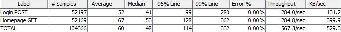 SQL Server Result